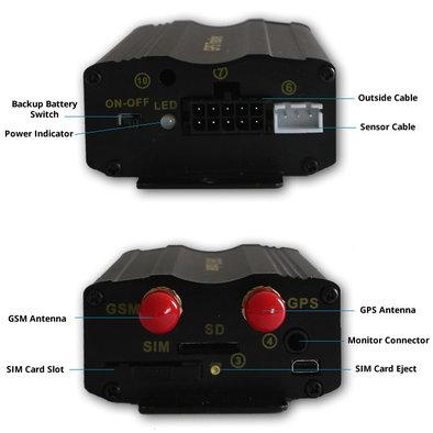 coban-tk103-gps-tracker-instruction